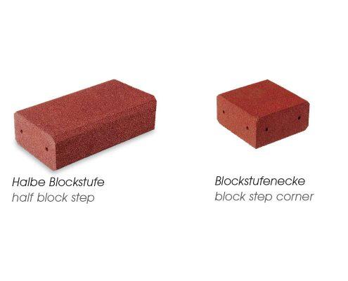 Block step_2
