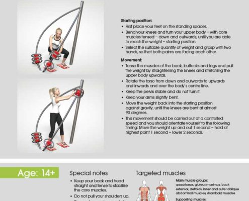 Rotation trainer Instruction sheet
